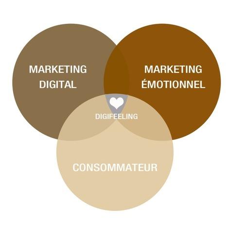 Une présence sur les réseaux sociaux ne s'improvise pas ! | Romuald Paris | Community Management | Scoop.it