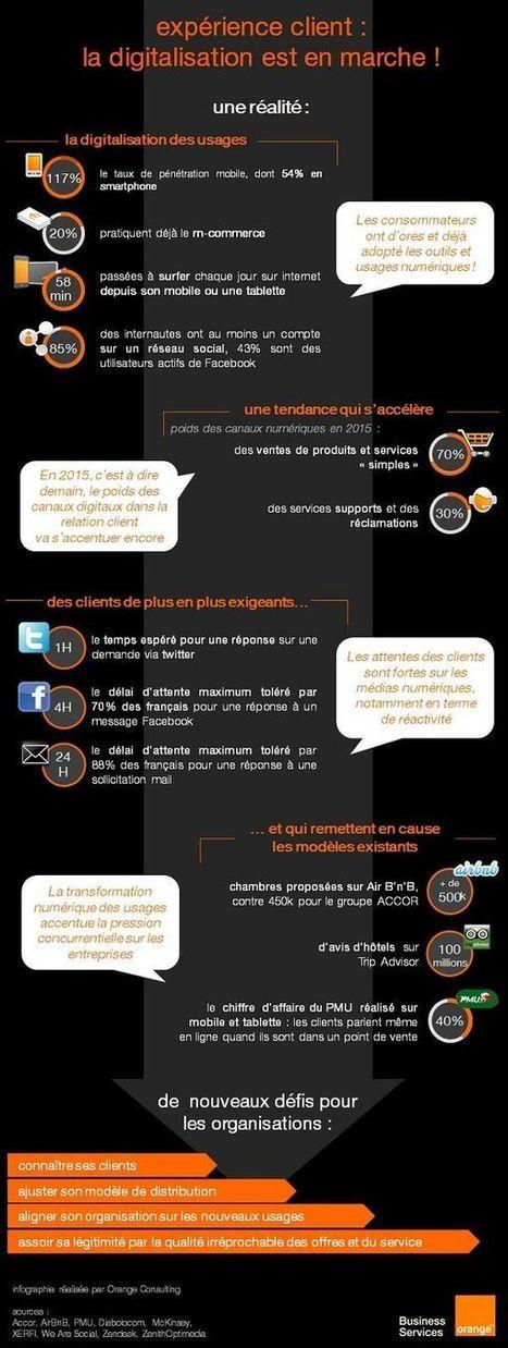 [infographie] expérience client : la digitalisation est en marche ! | Orange Business Services | social média  brand expérience | Scoop.it