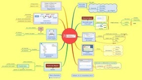 Tweet from @Formation3_0   Mind Mapping   Scoop.it