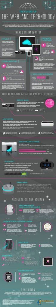 The Future of Web and Technology [Infographic] | Social Media Lands | Scoop.it