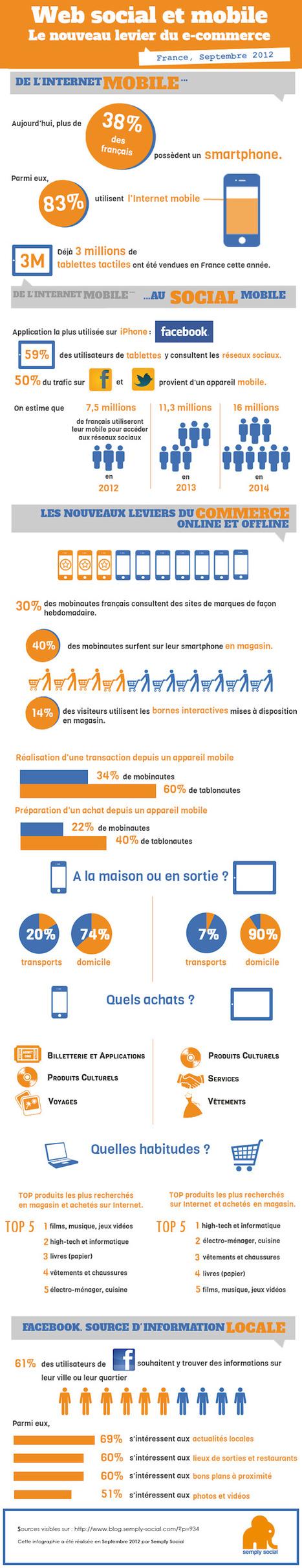 [Infographie] Le web social et le mobile au service du e-commerce | Actu et stratégie e-commerce | Scoop.it
