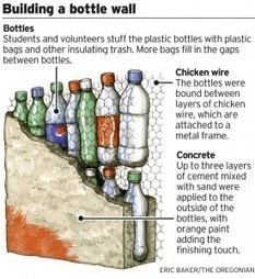 How to build schools using plastic bottle walls! Hug it forward! | Forward Thinking Magic | Scoop.it