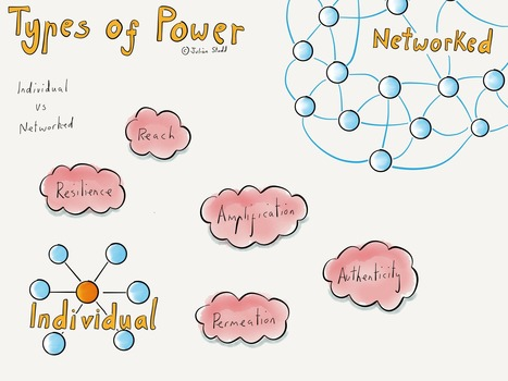 #WorkingOutLoud on Types of Power: Individual vs Networked | New  Knowledge about  Nanotechnology | Scoop.it