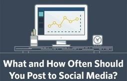 A quelle fréquence faut-il publier sur les réseaux sociaux ? | Digital Marketing Communication Innovation Social Media | Scoop.it