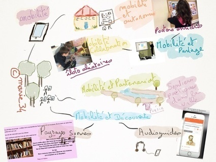 10 outils bluffants pour créer des visuels | Le... | CaféAnimé | Scoop.it