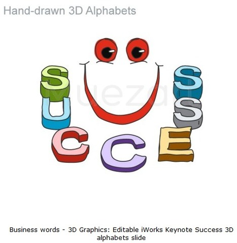 Business Words - 3D Graphics in Apple Keynote | Inservice | Scoop.it