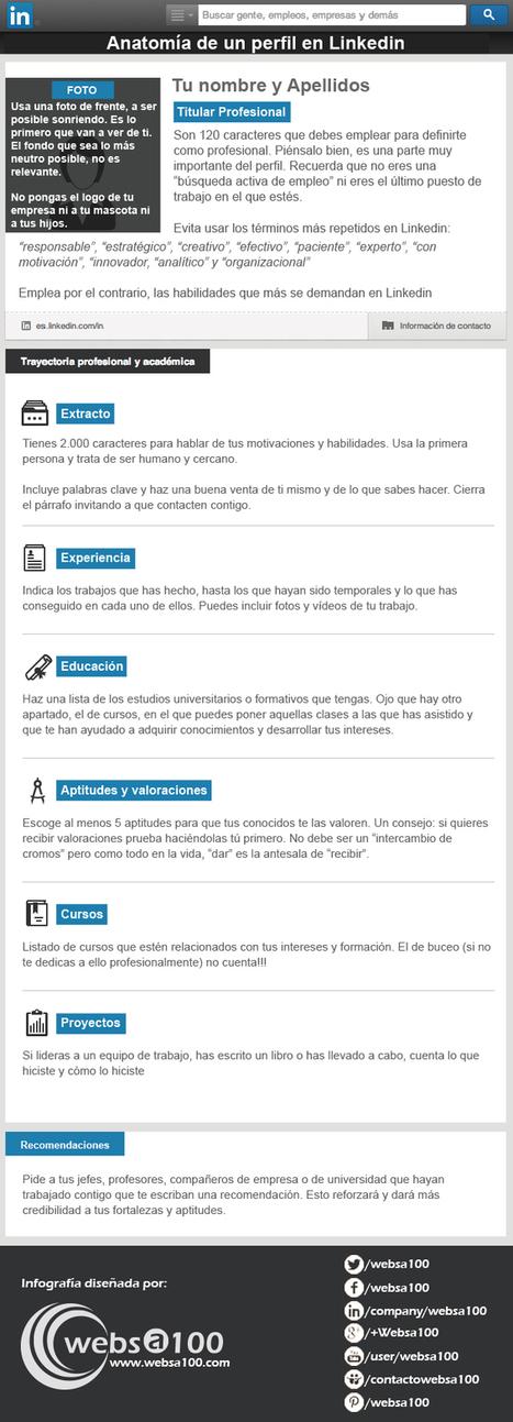 Anatomía de un perfil de Linkedin #infografia #infographic #socialmedia   MediosSociales   Scoop.it