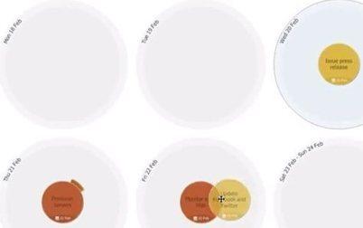 DropTask convierte sus tareas en un Diagrama de Venn | Estoy explorando | Scoop.it