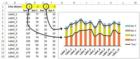 """Stacked column chart with more """"trend""""lines 