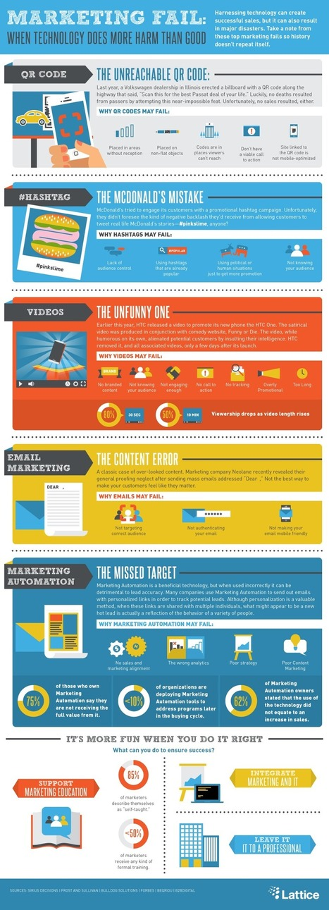 Why Hashtags Fail (And 4 Other Digital Marketing Disasters) [INFOGRAPHIC] - AllTwitter | Random | Scoop.it