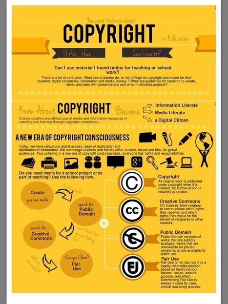 Copyright Flowchart: Can I Use It? Yes? No? If This... Then... | Tips for Teaching Online | Scoop.it