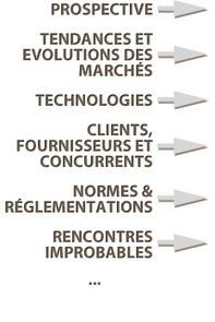 Comment Innover ? - Les outils pour innover - Jinnove | Financement innovation, Recherche et Développement | Scoop.it