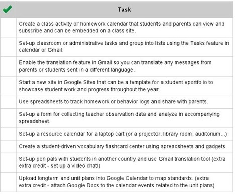 Top 10 Ways to Use Google Apps in your Classroom | Tech Pedagogy | Scoop.it