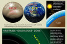 How Habitable Zones for Alien Planets and Stars Work (Infographic) - Space.com | Digital-News on Scoop.it today | Scoop.it
