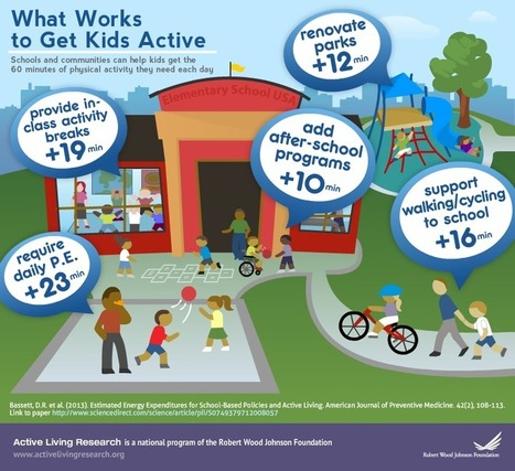 What Works to Get Kids Active | Healthy Steps | Scoop.it