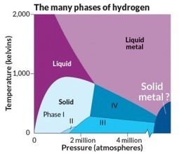 Could Hydrogen Soon Be Classed as a Precious Metal? | Amazing Science | Scoop.it