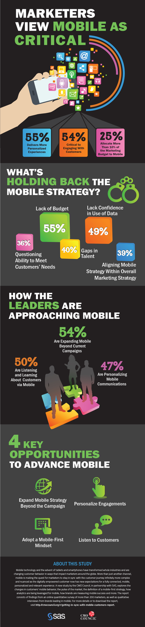 Les chiffres de la stratégie du Marketing Mobile - #Arobasenet | Digital Martketing 101 | Scoop.it