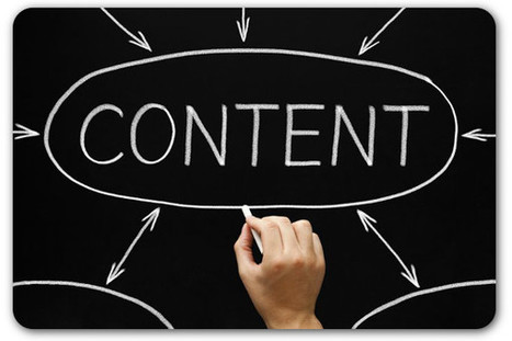 5 pieces of content every brand manager can create | Swing your communication | Scoop.it