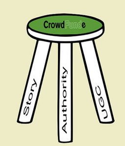 Tripping Over The New SEO's 3 Legged Stool via @CrowdFunde | Marketing Revolution | Scoop.it