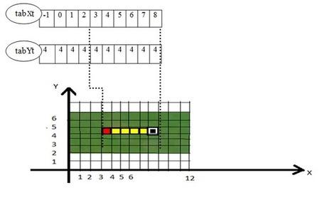 Apprendre à programmer un jeu de serpent en Scratch   L'e-Space Multimédia   Scoop.it