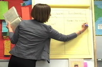Choice Literacy - Articles & Videos - Full Article | documenting learning | Scoop.it