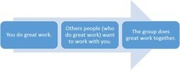 The Quality of Your Work Contributes to Your Reputation I Sharlyn Lauby   Entretiens Professionnels   Scoop.it