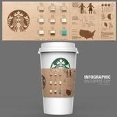 Five fantastic tools for creating engaging infographics   Social Media   Scoop.it