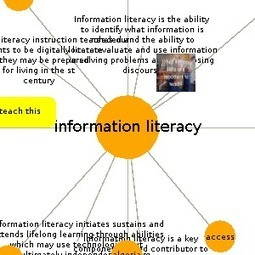 Tales from a Loud Librarian: Do You Know Instagrok.com?   Ed Tech Web Tools   Scoop.it