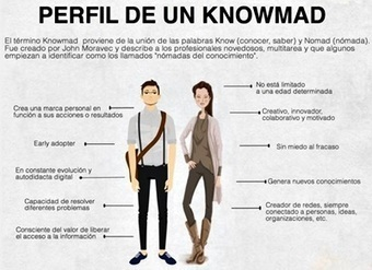 #RRHH 19 habilidades de los knowmads y 10 características de los nativos digitales. | Making #love and making personal #branding #leadership | Scoop.it