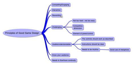 Aprendizaje significativo y el buen diseño | Ludology | Scoop.it