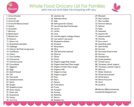 Whole Foods Grocery List For Families #Free Printable | Dalai Nana | Scoop.it