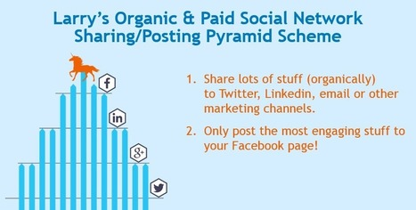 Five ways to improve your organic reach on Facebook   Smart Small Business Marketing, by Sales Renewal   Scoop.it