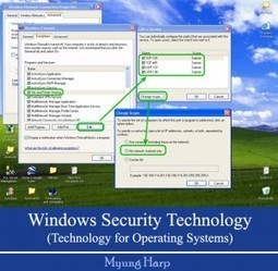 Windows Security Technology (Technology for Operating Systems) | E-Books India | Scoop.it