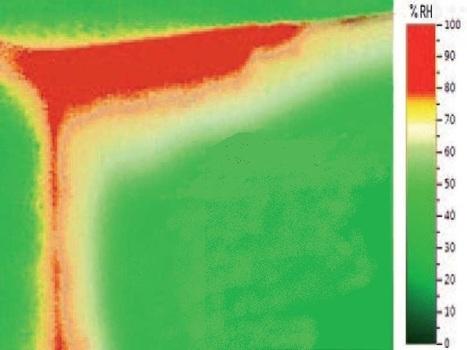 Controllo di temperatura: preservazione degli edifici - Blog Magiant | Magiant - electronic design | Scoop.it