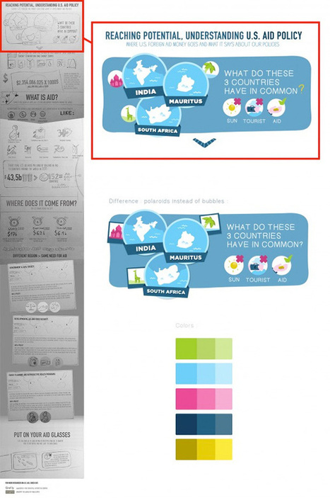 The Step-By-Step Guide on Creating Infographics | Digital Literacy | Scoop.it