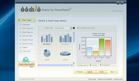 Oomfo - create stunning charts for your Powerpoint® presentation | The *Official AndreasCY* Daily Magazine | Scoop.it