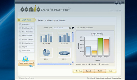 Oomfo - create stunning charts for your Powerpoint® presentation | Coordenadas | Scoop.it