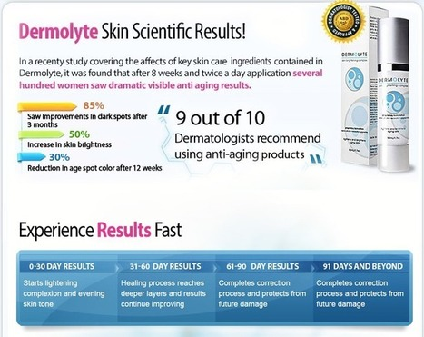 Dermolyte Review – Get Free Trial Here!!! | DERMOLYTE WAY TO GET PERFECT SKIN | Scoop.it