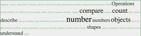 Common Core | Common Core | Scoop.it