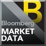0129837D: Stock Quote - Barack Ferrazzano Kirschbaum & Perlman | Barack Ferrazzano Kirschbaum & Nagelberg LLP | Scoop.it