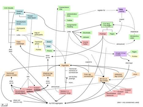 e-learning: Как работает сМООС | Learning technologies | Scoop.it
