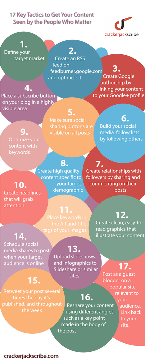 17 Must-Dos to Get Your Content Read [INFOGRAPHIC] | Marketing | Scoop.it