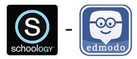 E/LE: Edmodo para mi nuevo curso | Todoele - Enseñanza y aprendizaje del español | Scoop.it
