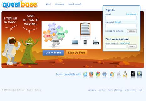 Créer QCM sur papier/en ligne interactif et suivi des résultats | | COMMERCE INDEPENDANT | Scoop.it