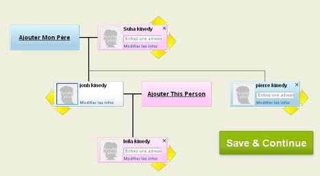 Geni: Une application pour créer chacun son arbre généalogique | Time to Learn | Scoop.it