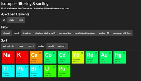 React.js with Isotope and Flux | JavaScript for Line of Business Applications | Scoop.it