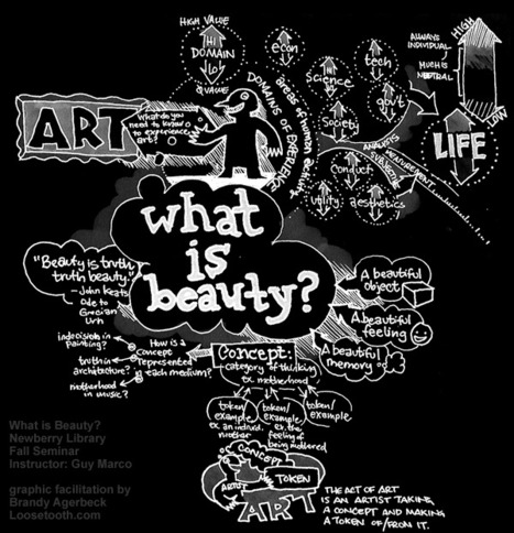 Life, Love, Art, Heart Failure and Assorted Ramblings: Beautiful? | Creative Life-The Artist's Way | Scoop.it