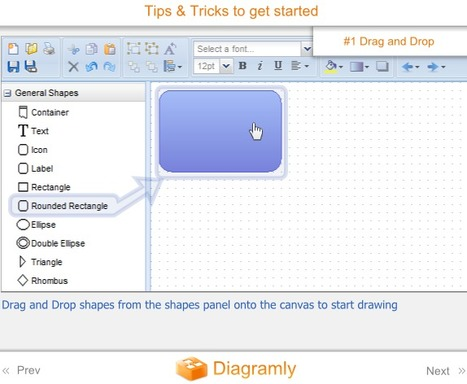 Business Analysts - Draw Diagrams Online (for free!) | Order-managment | Scoop.it