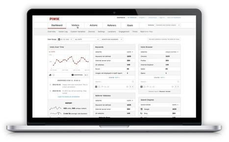 Piwik Français | Collection d'outils : Web 2.0, libres, gratuits et autres... | Scoop.it