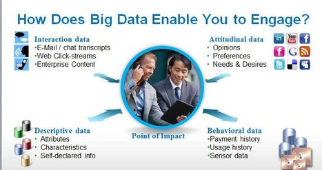 Why #Marketing with #Big #Data is an ongoing journey! | Social Media for SMBs & Early Stage Start-ups | Scoop.it